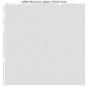 Multiline grid, źródło: http://aprsisce.wikidot.com/doc:multiline